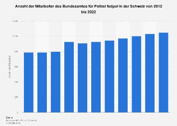 Mitarbeiter des Bundesamtes für Polizei fedpol in der Schweiz bis 2016