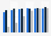 TIC: desglose porcentual de los usuarios menores por edad y tipo de TIC España 2016