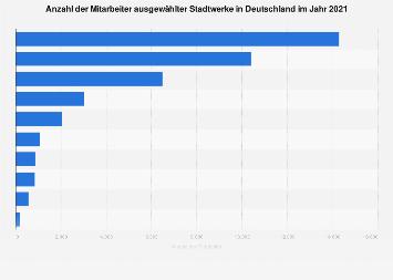 Mitarbeiter ausgewählter Stadtwerke in Deutschland 2016