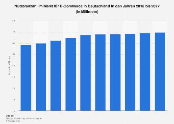 Prognose der E-Commerce-Nutzer in Deutschland bis 2024