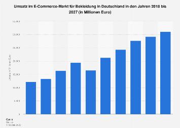 Prognose der Umsätze im E-Commerce-Markt für Bekleidung in Deutschland bis 2023