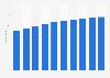 Prognose zur Nutzerzahl im E-Commerce-Markt für Bekleidung in Deutschland bis 2023