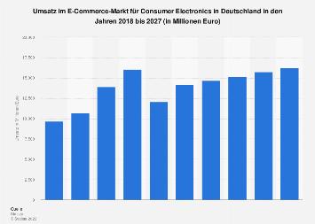 Prognose zum Umsatz im E-Commerce-Markt für Consumer Electronics in Deutschland bis 2023