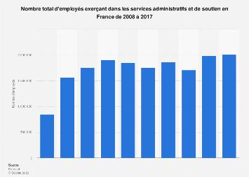Nombre d'employés en services administratifs et de soutien en France 2008-2016