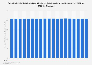 Betriebsübliche Arbeitszeit im Detailhandel in der Schweiz bis 2018