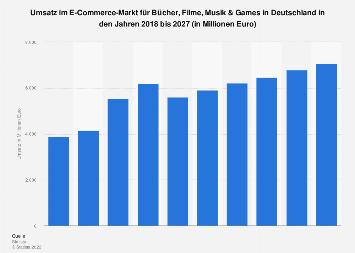 Umsatz im E-Commerce-Markt für Bücher, Filme, Musik & Games in Deutschland bis 2023