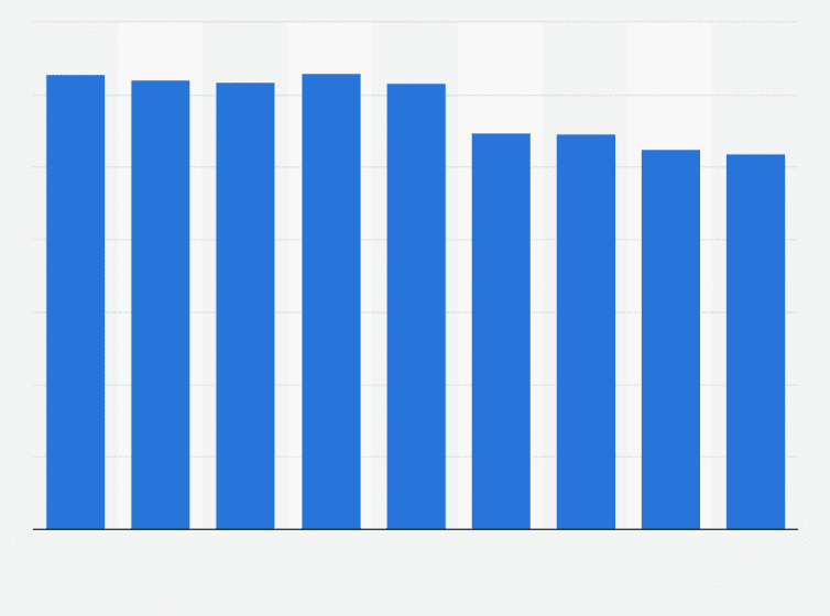 Business travel uk statistics football