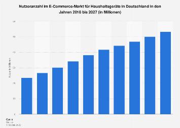 Prognose der Nutzer im E-Commerce-Markt für Haushaltsgeräte in Deutschland bis 2022