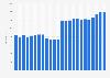 Recording media purchase trend in the United Kingdom (UK) 2014-2018