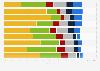 Umfrage zum Reiseverhalten der Deutschen nach den Anschlägen in Paris 2015