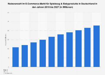 Nutzerzahl im E-Commerce-Markt für Spielzeug & Baby in Deutschland bis 2023