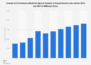 Prognose der Umsätze im E-Commerce-Markt für Sportartikel in Deutschland bis 2022