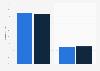 Importancia del sello de calidad para la compra online en España 2014-2015