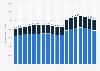 Anzahl der im deutschen Fahreignungsregister eingetragenen Personen bis 2017