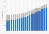 Anzahl der Erwerbstätigen im Bereich ITK in Deutschland nach Branche bis 2018