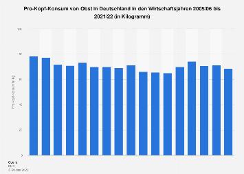 Pro-Kopf-Konsum von Obst in Deutschland bis 2017/2018