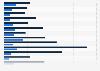 Aktienemissionen in Deutschland - Nominalwert und Kurswert