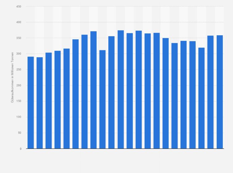 Singles in deutschland 2014 statistik