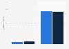 Devolución de dispositivos móviles comprados online en españa en 2014-2015