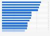 Durchschnittliche Anzahl Apotheker in ausgewählten europäischen Ländern bis 20156