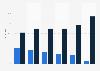 Beurteilung der momentanen Verhältnisse in Deutschland nach Parteipräferenz 2016