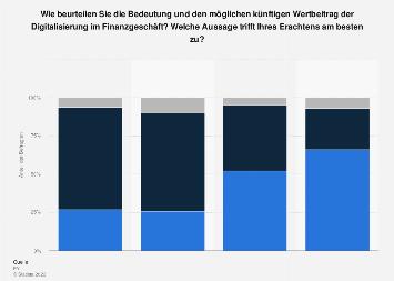 Umfrage zur Digitalisierung im Finanzgeschäft bei Schweizer Banken 2018