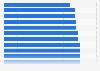 Países del mundo con menor tamaño medio del miembro viril en 2015 (erecto y en centímetros)