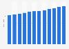 Cifra mensual de usuarios registrados en juegos online España 2015