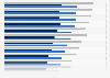 Pflegequote nach Bundesländern und Geschlecht 2013
