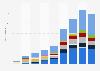 Absatz von Wearables weltweit nach Hersteller bis 2017