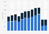 Stahlrohrproduktion weltweit bis 2017