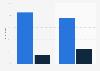Nutzung von Mobile Commerce in der Schweiz 2014 und 2015