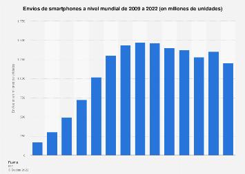 Ventas de smartphones: envíos mundiales 2009-2018