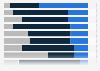 Umfrage zur Aktivität von Immobilien-Verkäufergruppen in Österreich 2016