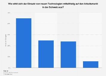 Auswirkungen neuer Technologien auf den Arbeitsmarkt in der Schweiz 2017