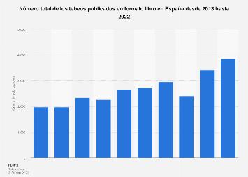 Tebeos publicados en formato libro España 2013-2017