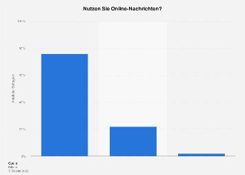 Umfrage zur Nutzung von Online-Nachrichten durch Internetnutzer in Deutschland 2016