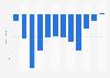 Ergebnis von Channel 21 in Deutschland bis 2017