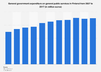 General government expenditure on general public services in Finland 2007-2017