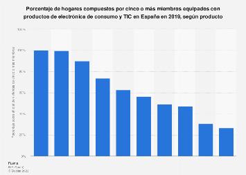 Hogares de cinco miembros con productos de electrónica de consumo y TIC España 2019