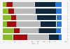 Umfrage zur Unabhängigkeit der Medien in Deutschland 2016