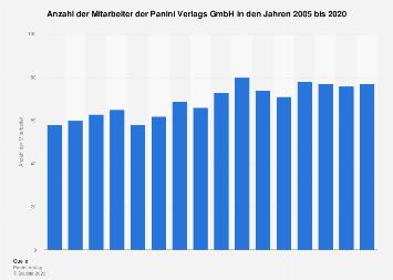 Mitarbeiter des Panini-Verlags bis 2016