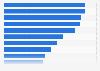 Umfrage zur Motivation für sportliche Aktivitäten in der Schweiz im Jahr 2014