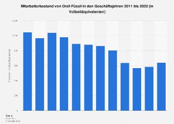 Mitarbeiter von Orell Füssli bis 2017