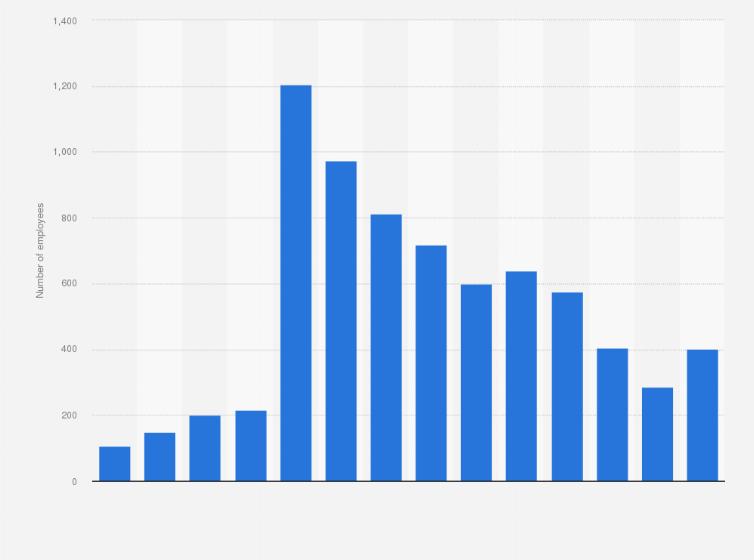 Thoroughbred statistics betting where to buy bitcoins reddit nba