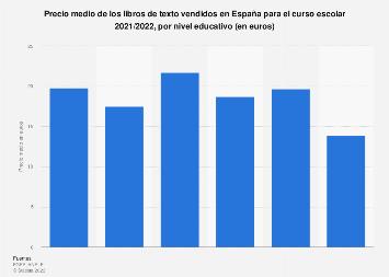 Precio medio de los libros de texto por nivel educativo España 2016-2017