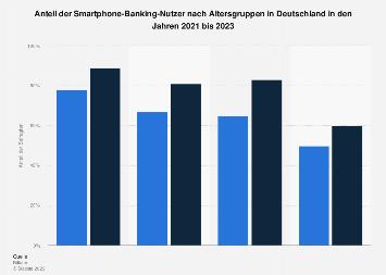 Umfrage zur Smartphone-Nutzung für das Online-Banking nach Alter in Deutschland 2019