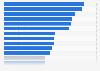 Porcentaje de hombres en la UE que reservó viajes y alojamientos por Internet en 2015