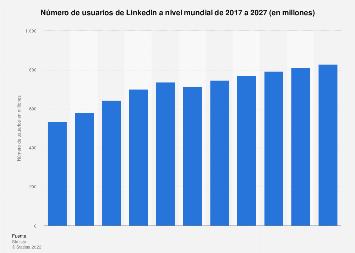 Evolución trimestral del número de usuarios de LinkedIn a nivel mundial 2009-2016
