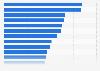 Entreprises engageant le plus de dépenses dans la recherche et le développement 2014